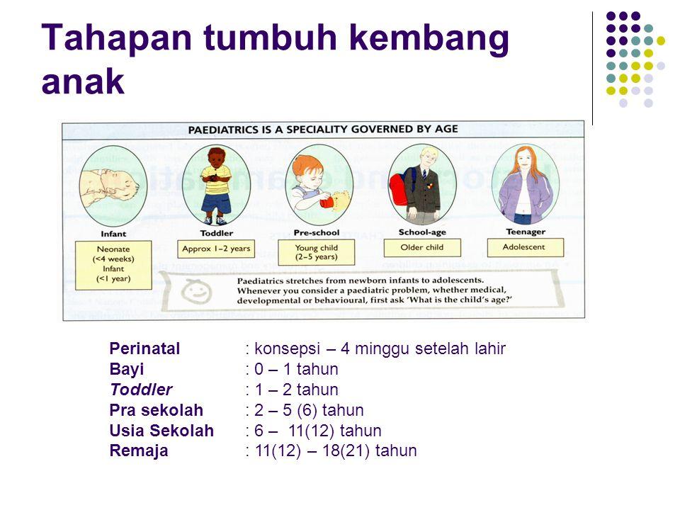 Prediksi Tinggi Akhir saat berusia 18 tahun  Anak laki-laki = (TB Ayah + TB ibu + 13 cm ) + 8,5 cm 2  Anak perempuan = (TB ayah + TB ibu – 13 cm) + 8,5 cm 2