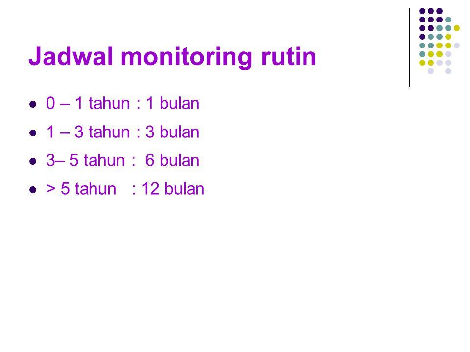 Jadwal monitoring rutin  0 – 1 tahun : 1 bulan  1 – 3 tahun : 3 bulan  3– 5 tahun : 6 bulan  > 5 tahun : 12 bulan