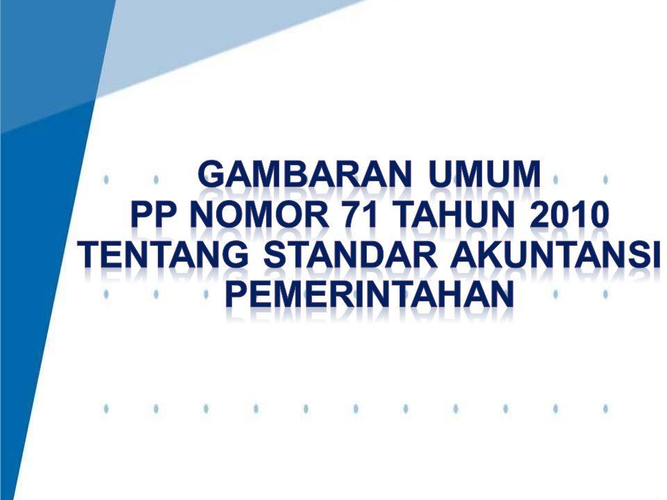 TOPIK BAHASAN 2 •Definisi Standar •PP No.71 Tahun 2010 Lampiran I •PP No.
