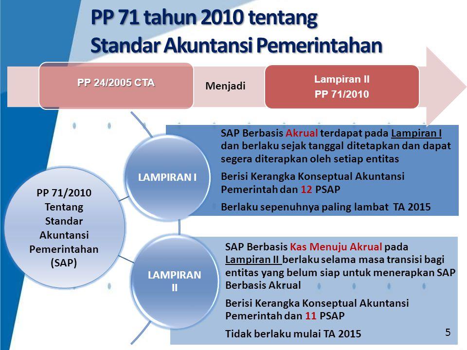 LAMPIRAN I PP 71/2010 SAP BERBASIS AKRUAL 6