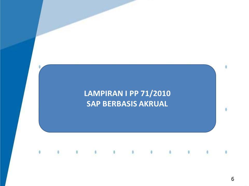 LAMPIRAN II PP 71/2010 SAP BERBASIS KAS MENUJU AKRUAL 17