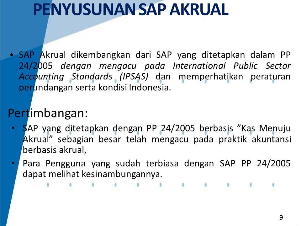 1.Dengar Pendapat (hearing) telah dilaksanakan dari tahun 2007 sampai tahun 2008 2.September 2008, konsultasi ke DPR 3.Desember 2008, draft final telah disampaikan ke BPK untuk dimintakan pertimbangan 4.Februari 2009, Surat Pertimbangan BPK 5.Agustus 2009, RPP SAP Akrual disampaikan ke Menkeu dan Menhukham 6.November 2009-Juni 2010, pembahasan dengan Menhukham 7.Juli 2010, RPP SAP Akrual disampaikan ke Mensesneg 8.Oktober 2010, terbit PP 71/2010 SAP Akrual KRONOLOGIS SAP AKRUAL 10