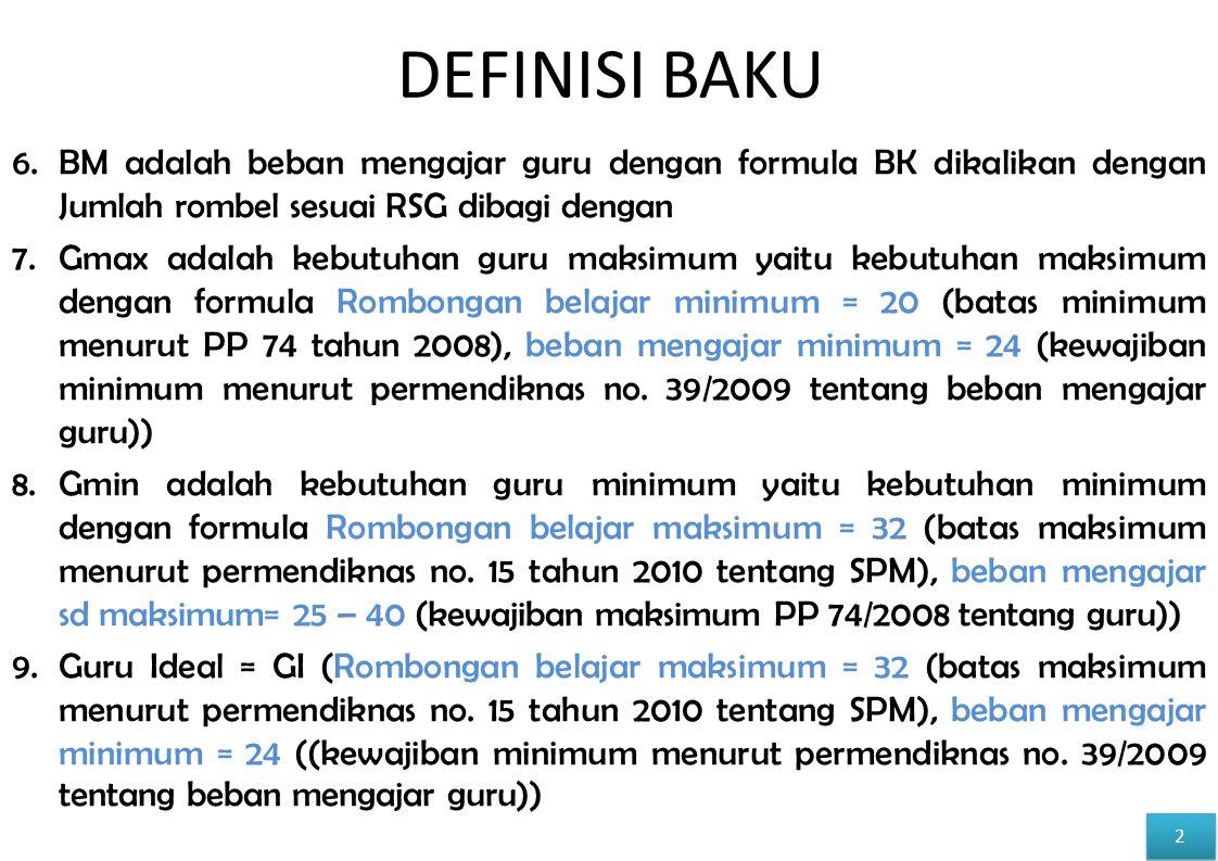 DEFINISI BAKU 6.BM adalah beban mengajar guru dengan formula BK dikalikan dengan Jumlah rombel sesuai RSG dibagi dengan 7.Gmax adalah kebutuhan guru m