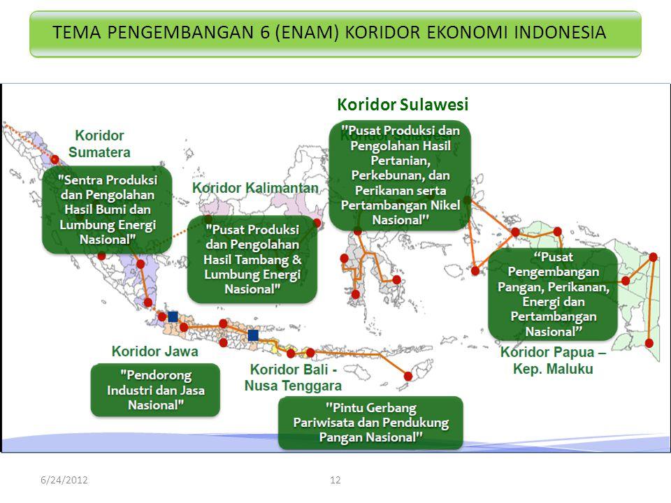 TEMA PENGEMBANGAN 6 (ENAM) KORIDOR EKONOMI INDONESIA Koridor Sulawesi 126/24/2012