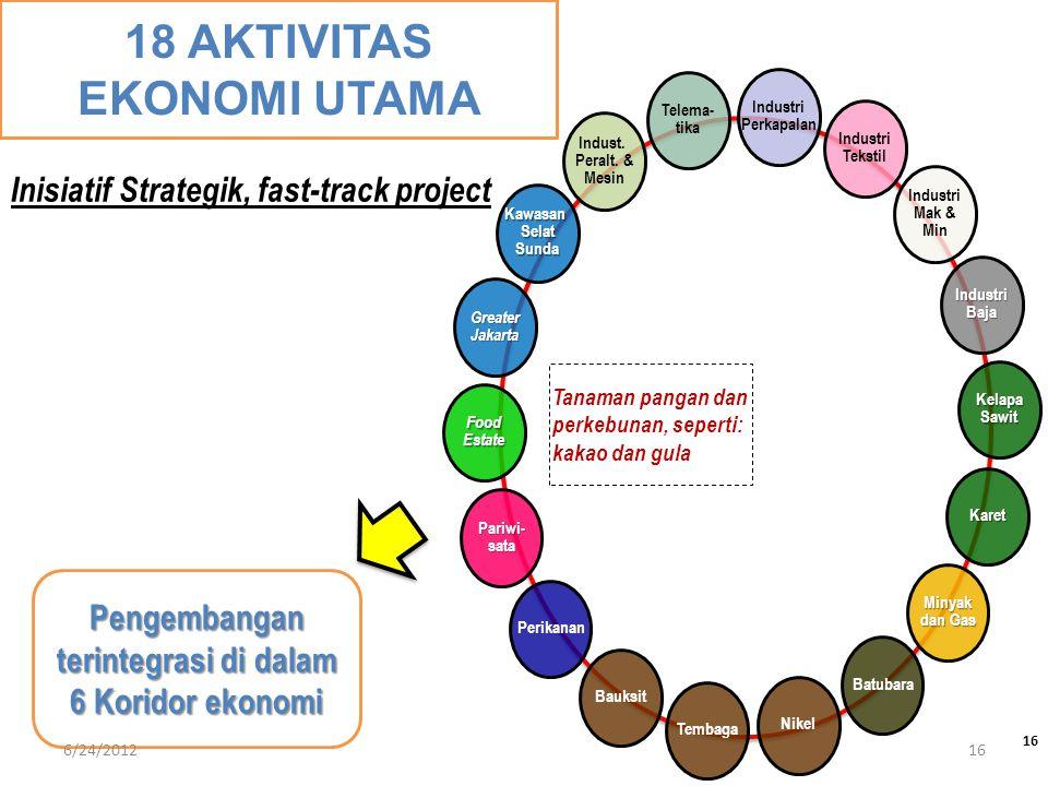 18 AKTIVITAS EKONOMI UTAMA GreaterJakarta KawasanSelatSunda Industri Tekstil Industri Perkapalan Telema- tika Indust. Peralt. & Mesin Industri Mak & M