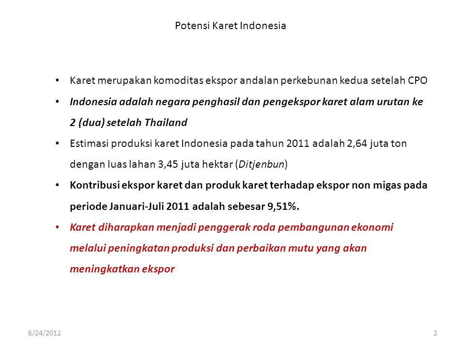 Potensi Karet Indonesia • Karet merupakan komoditas ekspor andalan perkebunan kedua setelah CPO • Indonesia adalah negara penghasil dan pengekspor kar