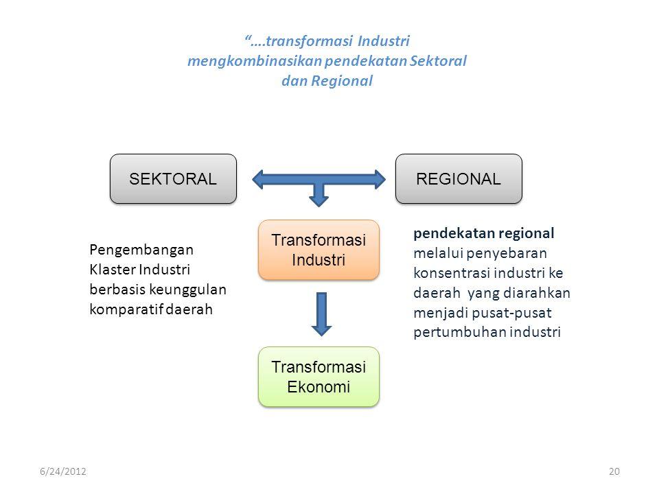"""""""….transformasi Industri mengkombinasikan pendekatan Sektoral dan Regional SEKTORAL Pengembangan Klaster Industri berbasis keunggulan komparatif daera"""
