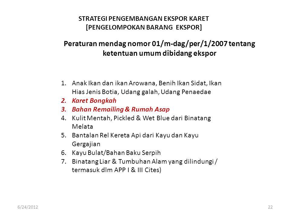 STRATEGI PENGEMBANGAN EKSPOR KARET [PENGELOMPOKAN BARANG EKSPOR] Peraturan mendag nomor 01/m-dag/per/1/2007 tentang ketentuan umum dibidang ekspor 1.A