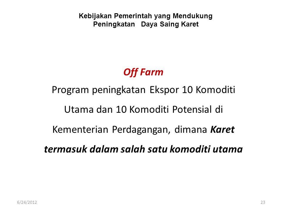 Kebijakan Pemerintah yang Mendukung Peningkatan Daya Saing Karet Off Farm Program peningkatan Ekspor 10 Komoditi Utama dan 10 Komoditi Potensial di Ke