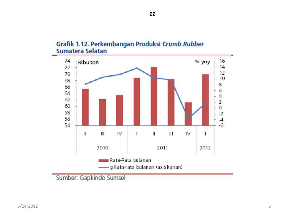 zz • Pada Maret devisa dari golongan barang itu mencapai 218,666 juta dolar AS dari 202,436 juta dolar AS di Februari.