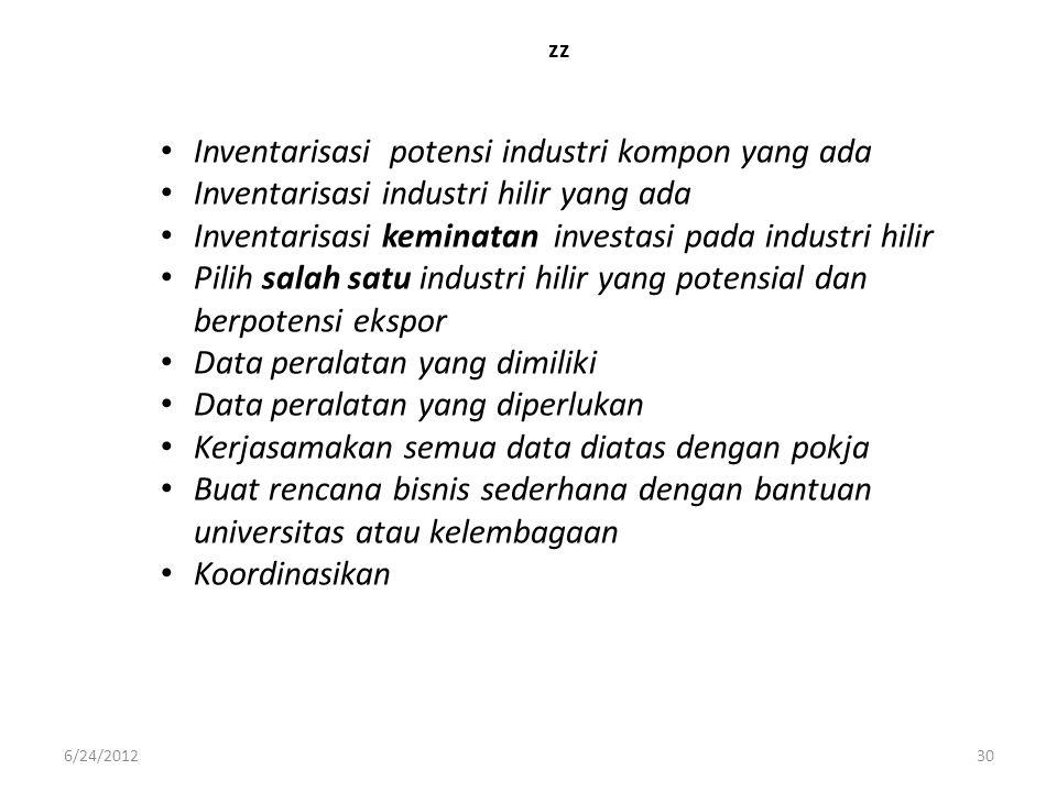 zz • Inventarisasi potensi industri kompon yang ada • Inventarisasi industri hilir yang ada • Inventarisasi keminatan investasi pada industri hilir •