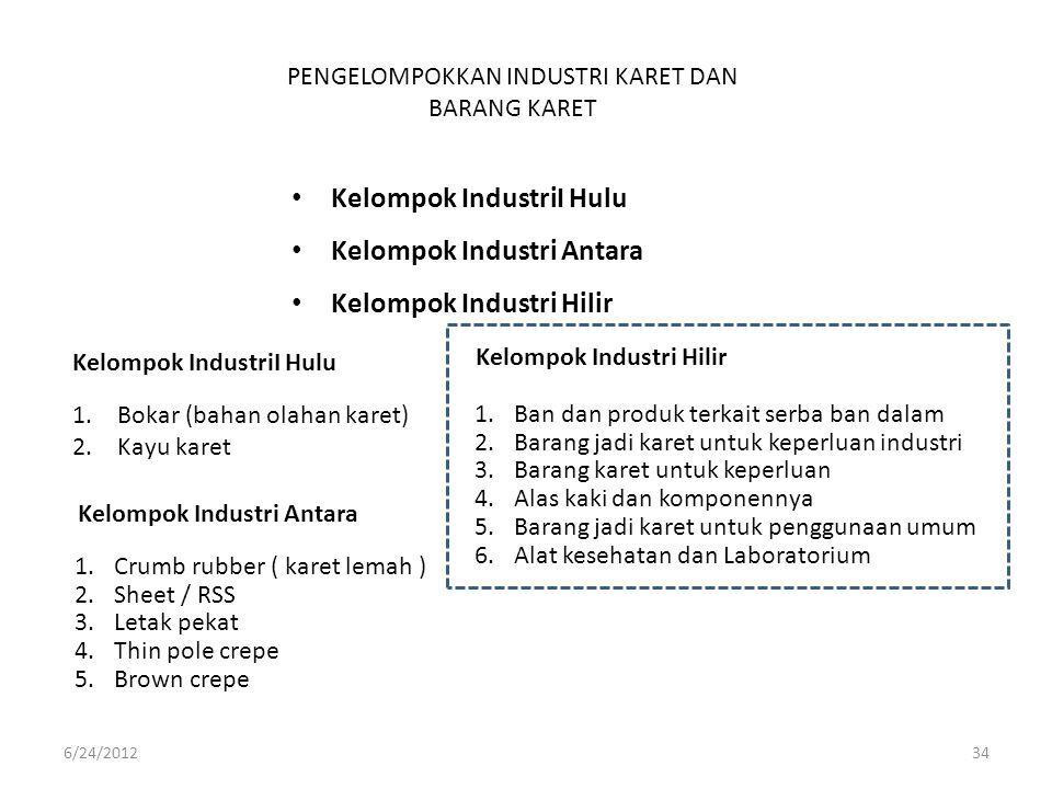 PENGELOMPOKKAN INDUSTRI KARET DAN BARANG KARET • Kelompok IndustriI Hulu • Kelompok Industri Antara • Kelompok Industri Hilir Kelompok IndustriI Hulu
