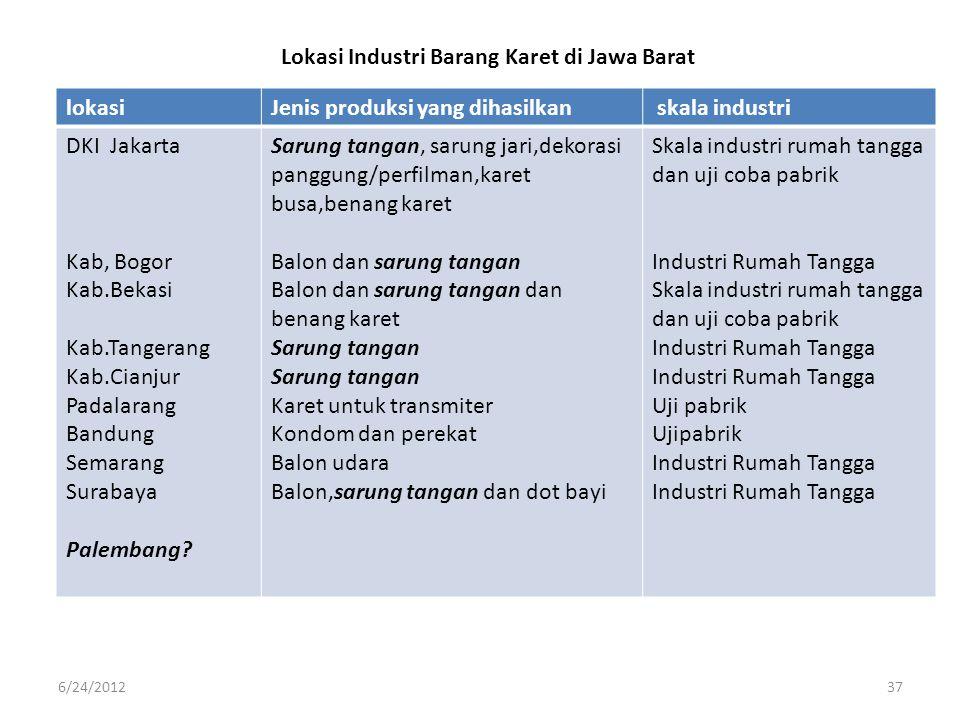 Lokasi Industri Barang Karet di Jawa Barat 6/24/201237 lokasiJenis produksi yang dihasilkan skala industri DKI Jakarta Kab, Bogor Kab.Bekasi Kab.Tange