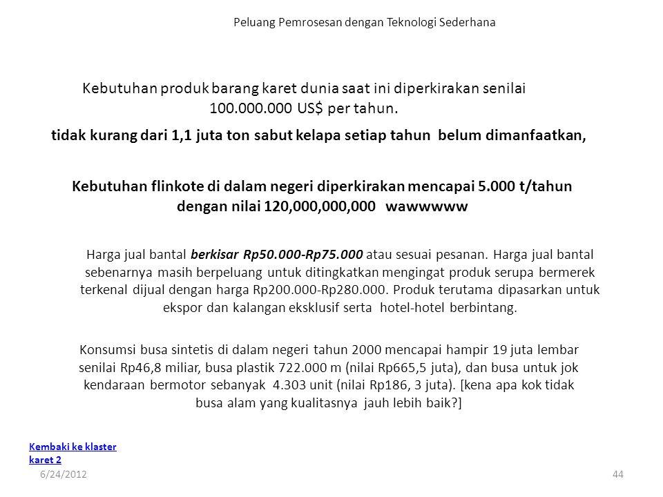 Peluang Pemrosesan dengan Teknologi Sederhana 6/24/201244 Kebutuhan produk barang karet dunia saat ini diperkirakan senilai 100.000.000 US$ per tahun.