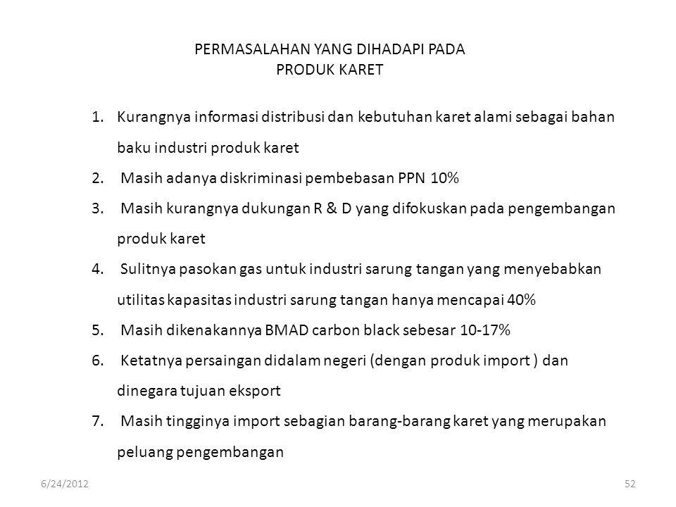 PERMASALAHAN YANG DIHADAPI PADA PRODUK KARET 1.Kurangnya informasi distribusi dan kebutuhan karet alami sebagai bahan baku industri produk karet 2. Ma
