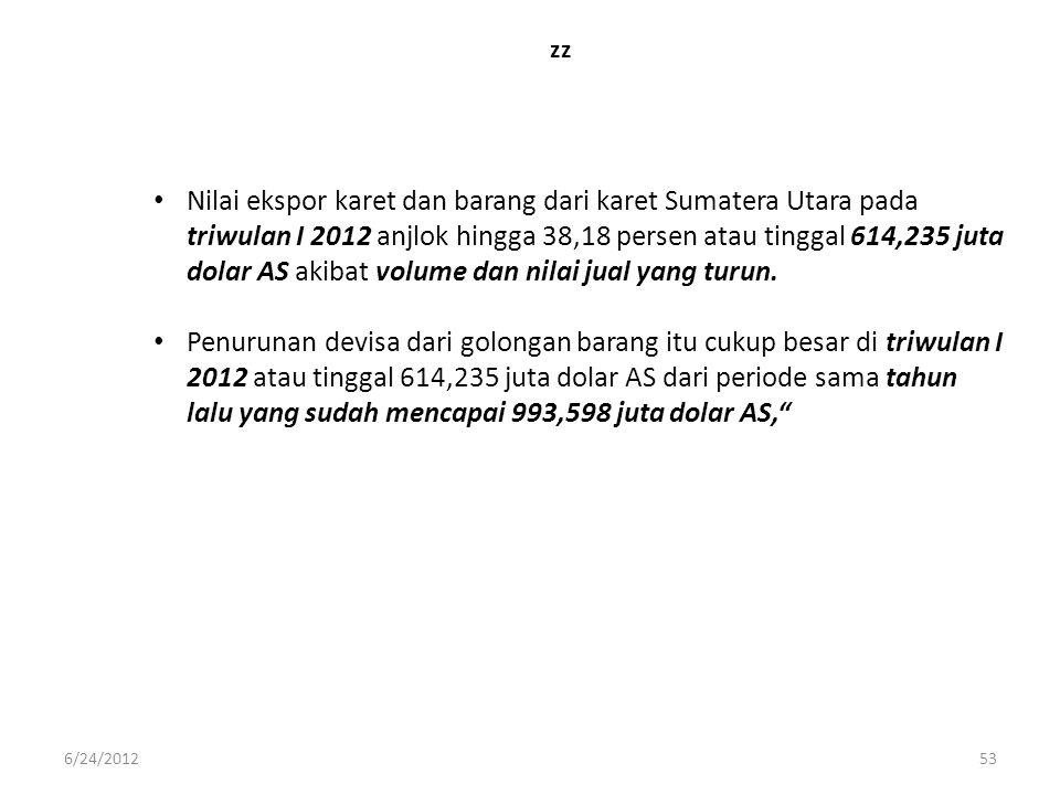 zz • Nilai ekspor karet dan barang dari karet Sumatera Utara pada triwulan I 2012 anjlok hingga 38,18 persen atau tinggal 614,235 juta dolar AS akibat