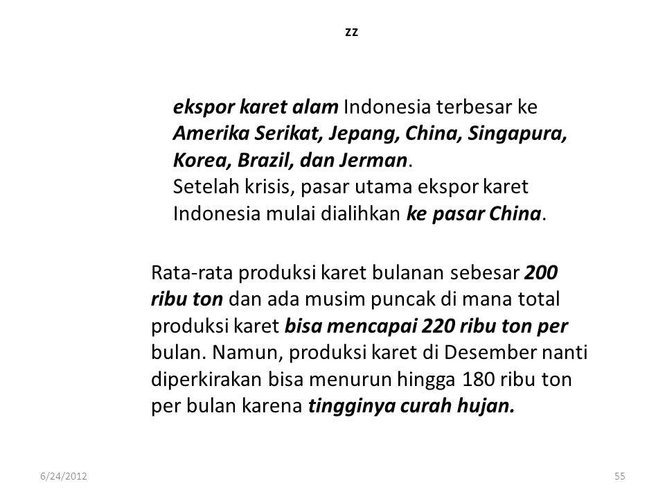 zz ekspor karet alam Indonesia terbesar ke Amerika Serikat, Jepang, China, Singapura, Korea, Brazil, dan Jerman. Setelah krisis, pasar utama ekspor ka
