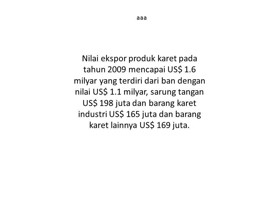 aaa Nilai ekspor produk karet pada tahun 2009 mencapai US$ 1.6 milyar yang terdiri dari ban dengan nilai US$ 1.1 milyar, sarung tangan US$ 198 juta da