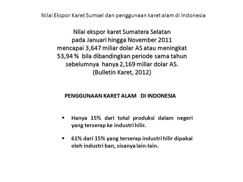 Nilai Ekspor Karet Sumsel dan penggunaan karet alam di Indonesia Nilai ekspor karet Sumatera Selatan pada Januari hingga November 2011 mencapai 3,647