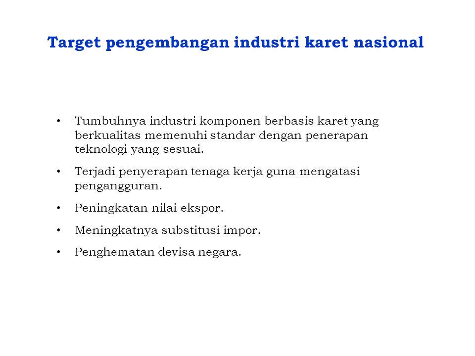 Target pengembangan industri karet nasional • Tumbuhnya industri komponen berbasis karet yang berkualitas memenuhi standar dengan penerapan teknologi