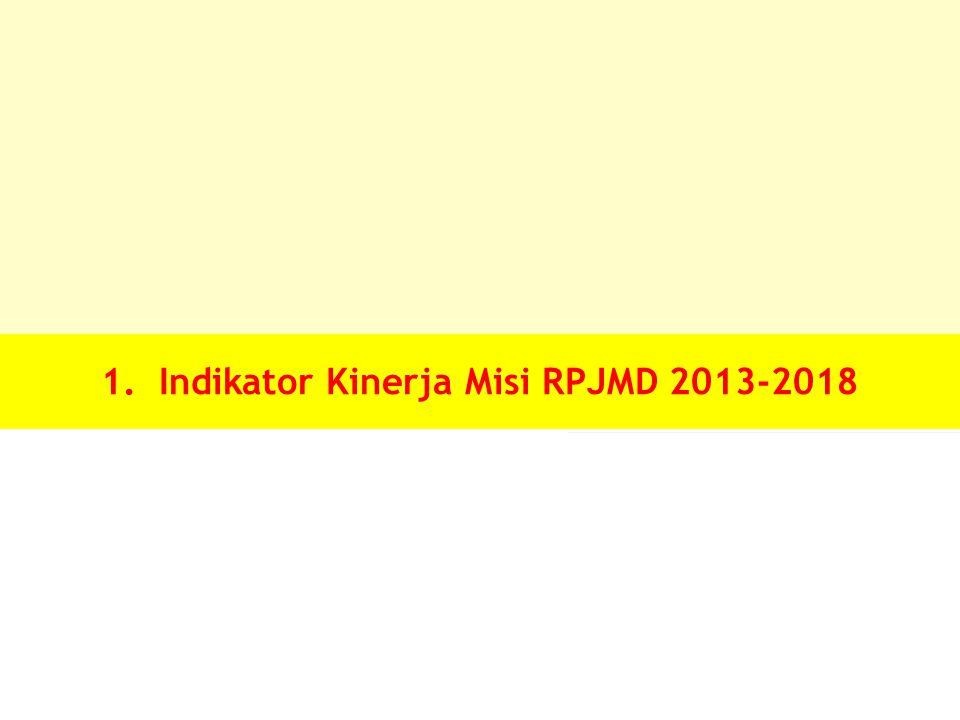 1. Indikator Kinerja Misi RPJMD 2013-2018