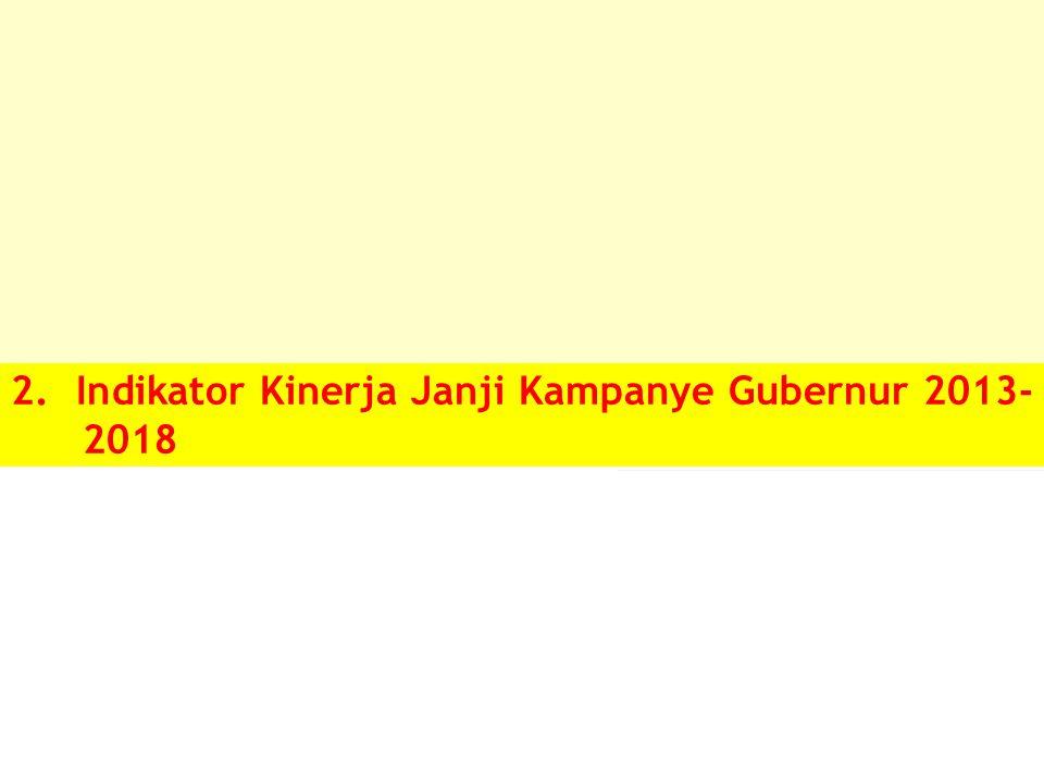 2. Indikator Kinerja Janji Kampanye Gubernur 2013- 2018