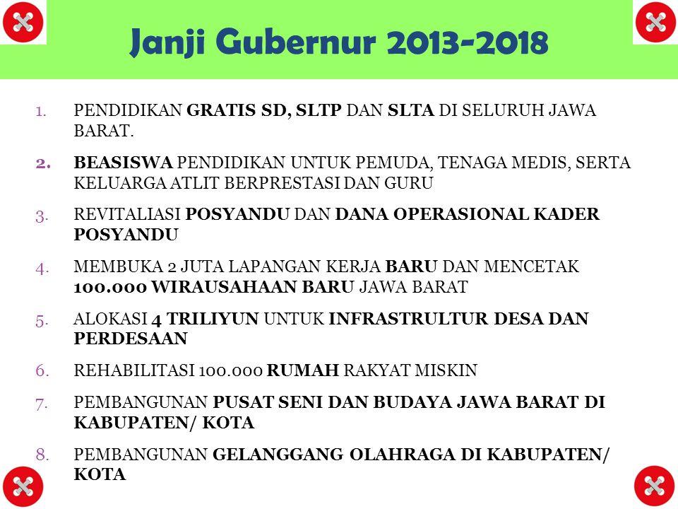 Janji Gubernur 2013-2018 1.PENDIDIKAN GRATIS SD, SLTP DAN SLTA DI SELURUH JAWA BARAT. 2.BEASISWA PENDIDIKAN UNTUK PEMUDA, TENAGA MEDIS, SERTA KELUARGA