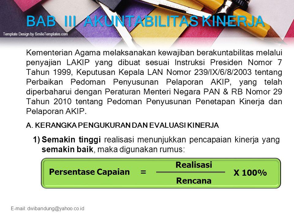 Template Design by SmileTemplates.com E-mail: dwibandung@yahoo.co.id Yang perlu up-grade 1.LAKIP bukan merupakan kompilasi Unit Kerja di bawahnya.