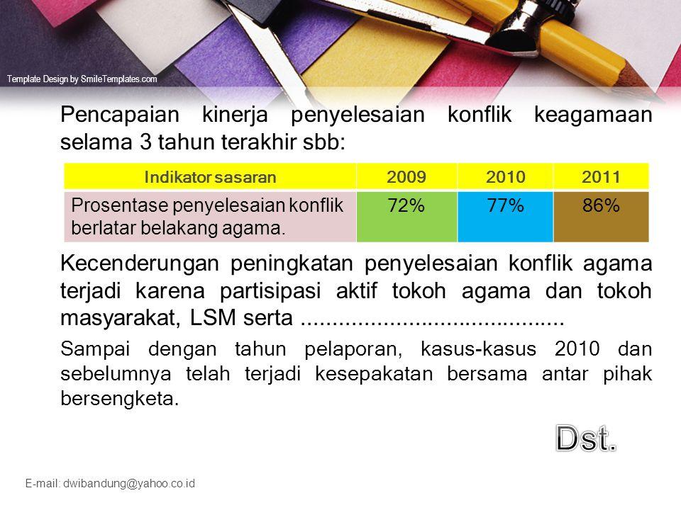 Template Design by SmileTemplates.com E-mail: dwibandung@yahoo.co.id SasaranIndikatorTarget Reali- sasi % Meningkatnya kualitas penyelenggaraan ibadah haji dan umrah.