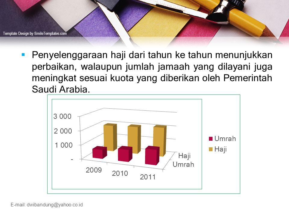 Template Design by SmileTemplates.com E-mail: dwibandung@yahoo.co.id  Perkembangan indeks kepuasan masyarakat diusahakan terus meningkat, sebagaimana grafik berikut.