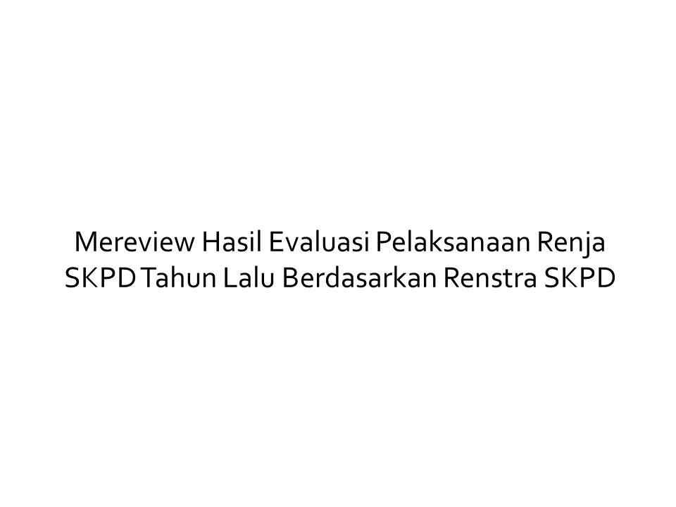 Mereview Hasil Evaluasi Pelaksanaan Renja SKPD Tahun Lalu Berdasarkan Renstra SKPD