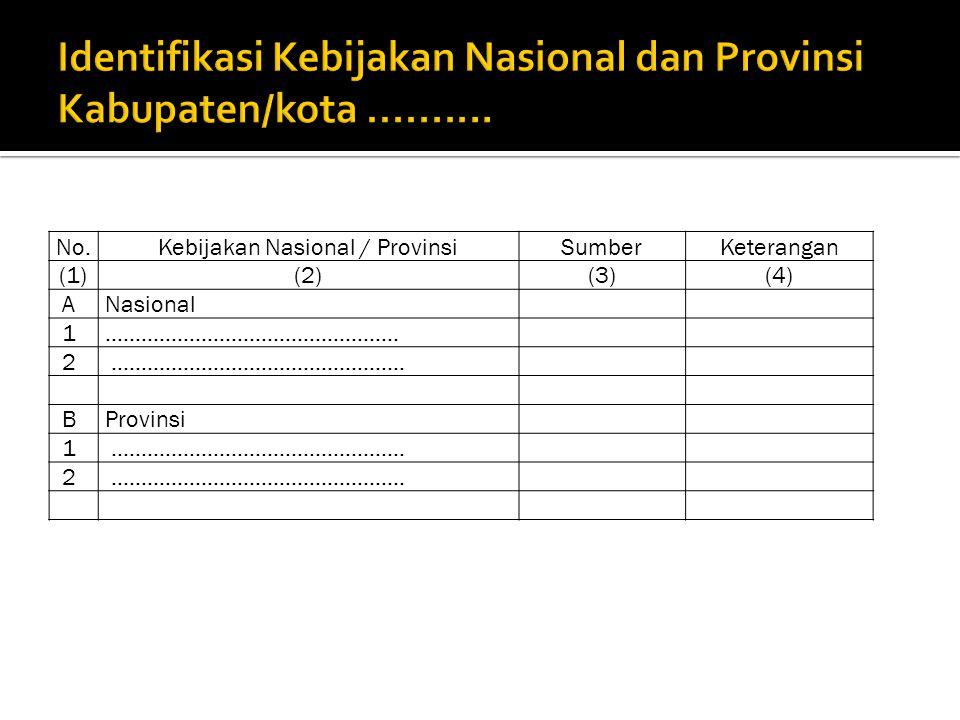 No.Kebijakan Nasional / ProvinsiSumberKeterangan (1)(2)(3)(4) ANasional 1.................................................