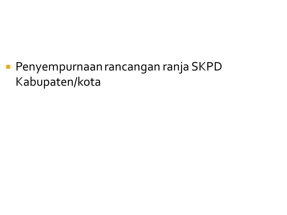  Penyempurnaan rancangan ranja SKPD Kabupaten/kota