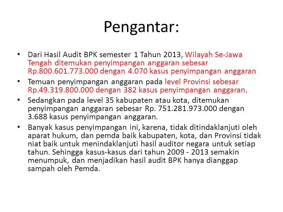 Pengantar: • Dari Hasil Audit BPK semester 1 Tahun 2013, Wilayah Se-Jawa Tengah ditemukan penyimpangan anggaran sebesar Rp.800.601.773.000 dengan 4.07