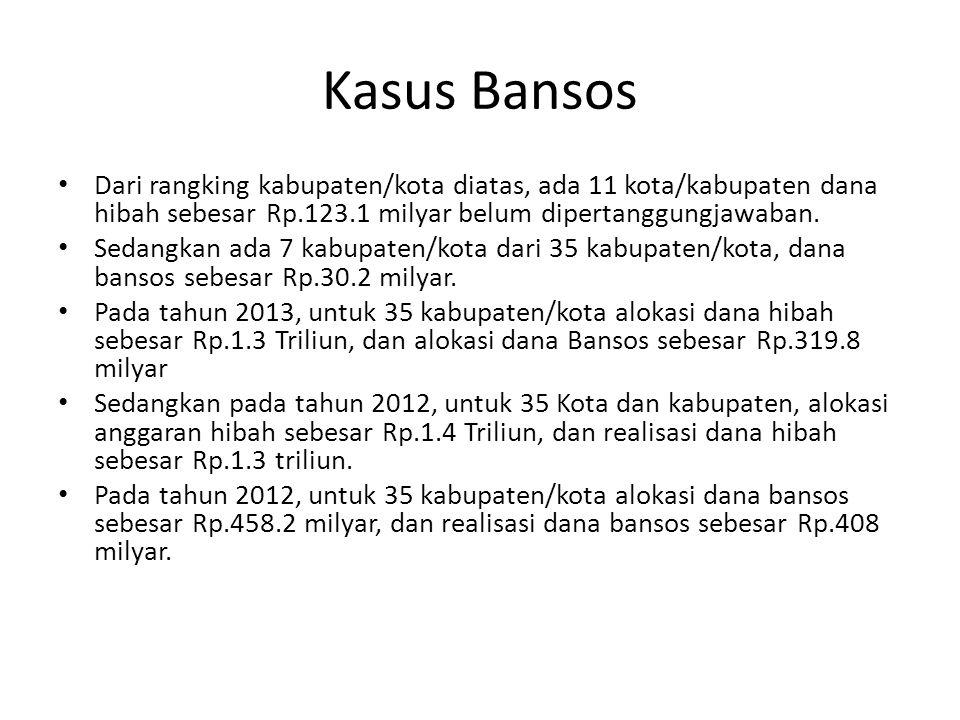 Kasus Bansos • Dari rangking kabupaten/kota diatas, ada 11 kota/kabupaten dana hibah sebesar Rp.123.1 milyar belum dipertanggungjawaban. • Sedangkan a