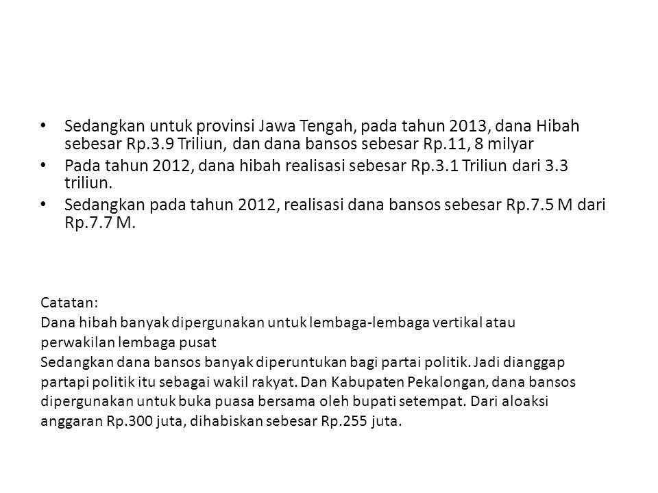 • Sedangkan untuk provinsi Jawa Tengah, pada tahun 2013, dana Hibah sebesar Rp.3.9 Triliun, dan dana bansos sebesar Rp.11, 8 milyar • Pada tahun 2012,