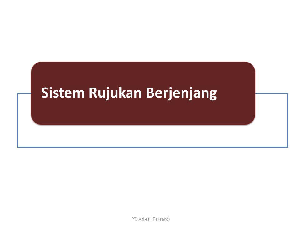 Sistem Rujukan Berjenjang PT. Askes (Persero)