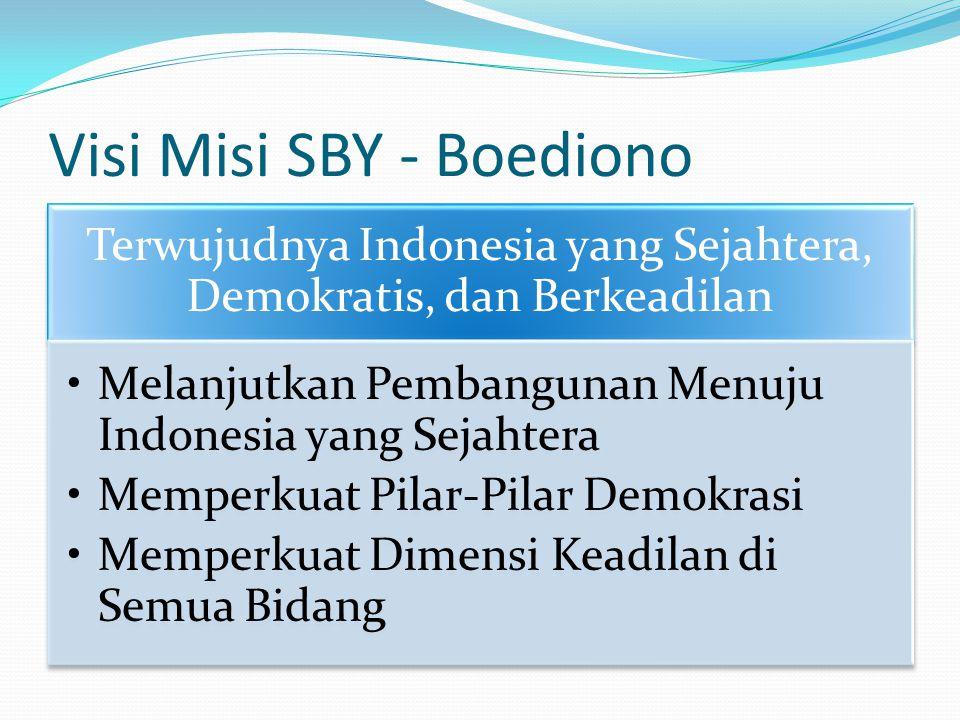 Visi Misi SBY - Boediono Terwujudnya Indonesia yang Sejahtera, Demokratis, dan Berkeadilan •Melanjutkan Pembangunan Menuju Indonesia yang Sejahtera •Memperkuat Pilar-Pilar Demokrasi •Memperkuat Dimensi Keadilan di Semua Bidang