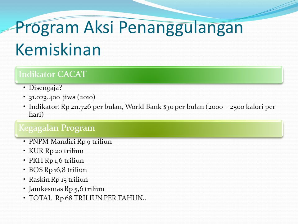 Program Aksi Penanggulangan Kemiskinan Indikator CACAT •Disengaja.