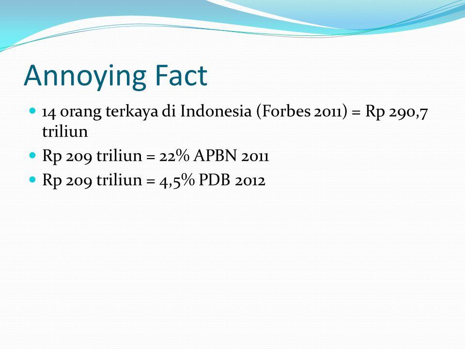 Annoying Fact  14 orang terkaya di Indonesia (Forbes 2011) = Rp 290,7 triliun  Rp 209 triliun = 22% APBN 2011  Rp 209 triliun = 4,5% PDB 2012
