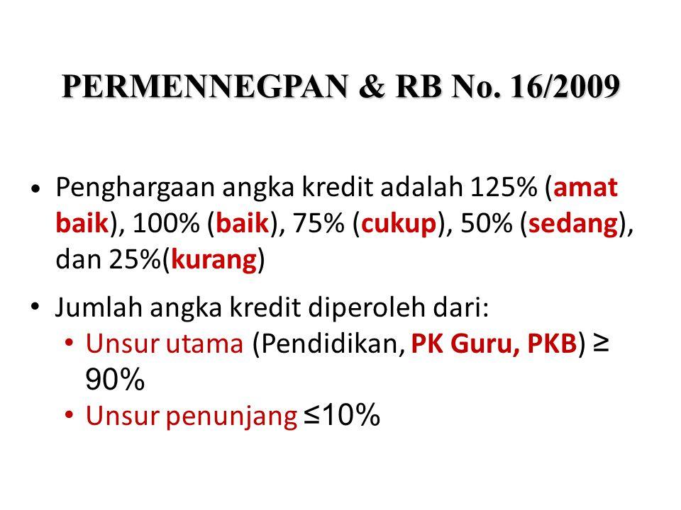 Penghargaan angka kredit adalah 125% (amat baik), 100% (baik), 75% (cukup), 50% (sedang), dan 25%(kurang) • Jumlah angka kredit diperoleh dari: • Unsur utama (Pendidikan, PK Guru, PKB) ≥ 90% • Unsur penunjang ≤10% PERMENNEGPAN & RB No.