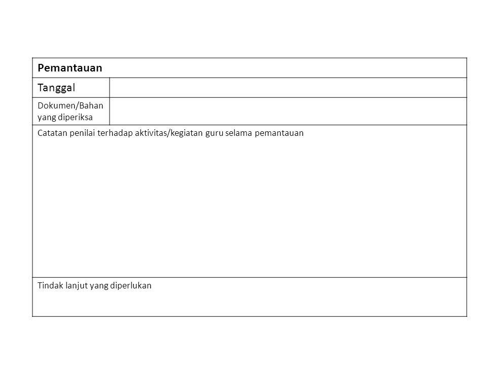 Pemantauan Tanggal Dokumen/Bahan yang diperiksa Catatan penilai terhadap aktivitas/kegiatan guru selama pemantauan Tindak lanjut yang diperlukan