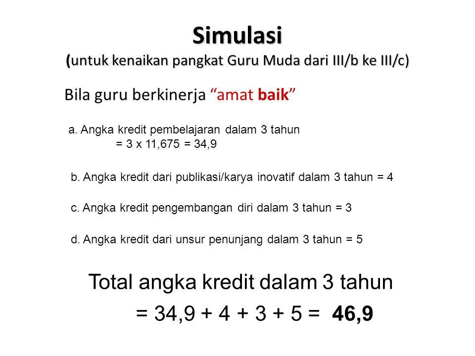 Simulasi (untuk kenaikan pangkat Guru Muda dari III/b ke III/c) Bila guru berkinerja amat baik a.