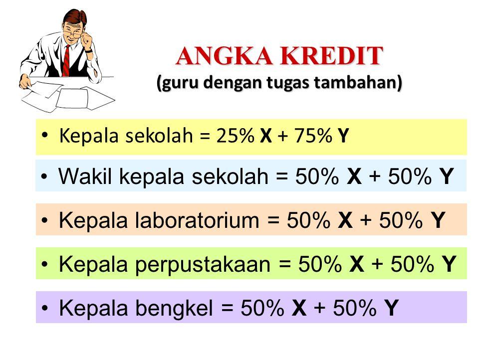 •Kepala bengkel = 50% X + 50% Y •Kepala perpustakaan = 50% X + 50% Y •Kepala laboratorium = 50% X + 50% Y •Wakil kepala sekolah = 50% X + 50% Y ANGKA KREDIT (guru dengan tugas tambahan) • Kepala sekolah = 25% X + 75% Y