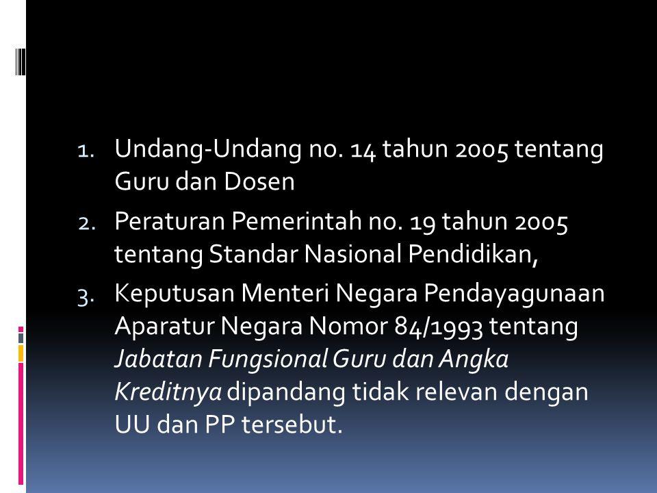 1. Undang-Undang no. 14 tahun 2005 tentang Guru dan Dosen 2. Peraturan Pemerintah no. 19 tahun 2005 tentang Standar Nasional Pendidikan, 3. Keputusan