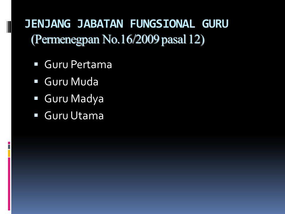 (Permenegpan No.16/2009 pasal 12) JENJANG JABATAN FUNGSIONAL GURU (Permenegpan No.16/2009 pasal 12)  Guru Pertama  Guru Muda  Guru Madya  Guru Utama