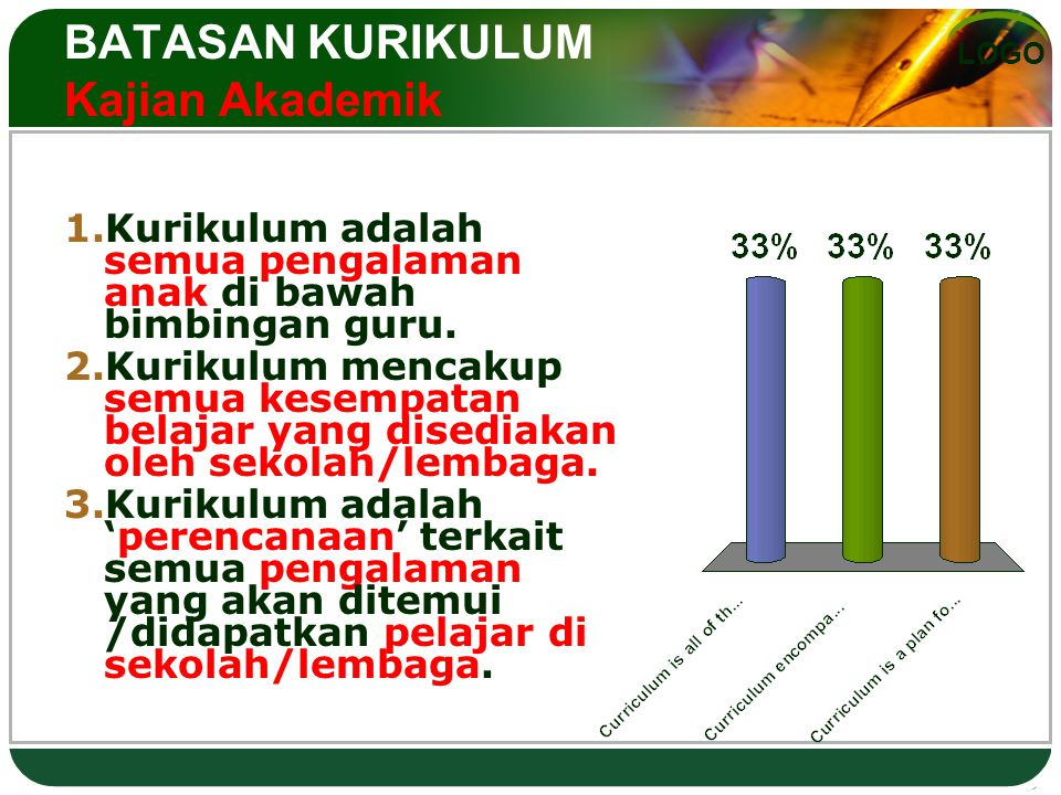 LOGO CHARACTERISTICS OF AN EFFECTIVE CURRICULUM (CIRI-CIRI KURIKULUM YANG EFEKTIF)  The Mission Statement and the Educational Goals of Schools provide a clearly understood foundation for curriculum.