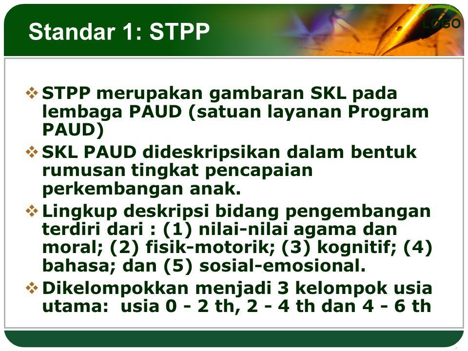 LOGO Standar 1: STPP  STPP merupakan gambaran SKL pada lembaga PAUD (satuan layanan Program PAUD)  SKL PAUD dideskripsikan dalam bentuk rumusan ting