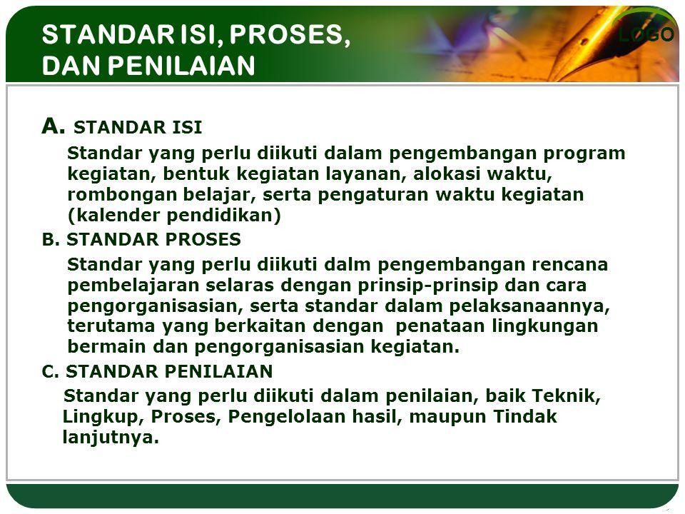LOGO STANDAR ISI, PROSES, DAN PENILAIAN A. STANDAR ISI Standar yang perlu diikuti dalam pengembangan program kegiatan, bentuk kegiatan layanan, alokas