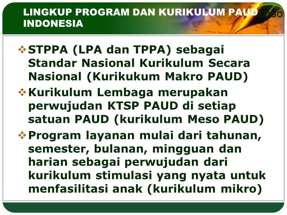 LOGO LINGKUP PROGRAM DAN KURIKULUM PAUD INDONESIA  STPPA (LPA dan TPPA) sebagai Standar Nasional Kurikulum Secara Nasional (Kurikukum Makro PAUD)  K